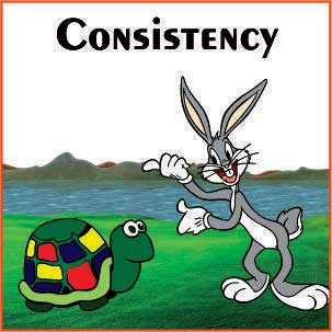 Consistency Hindi Motivational Story