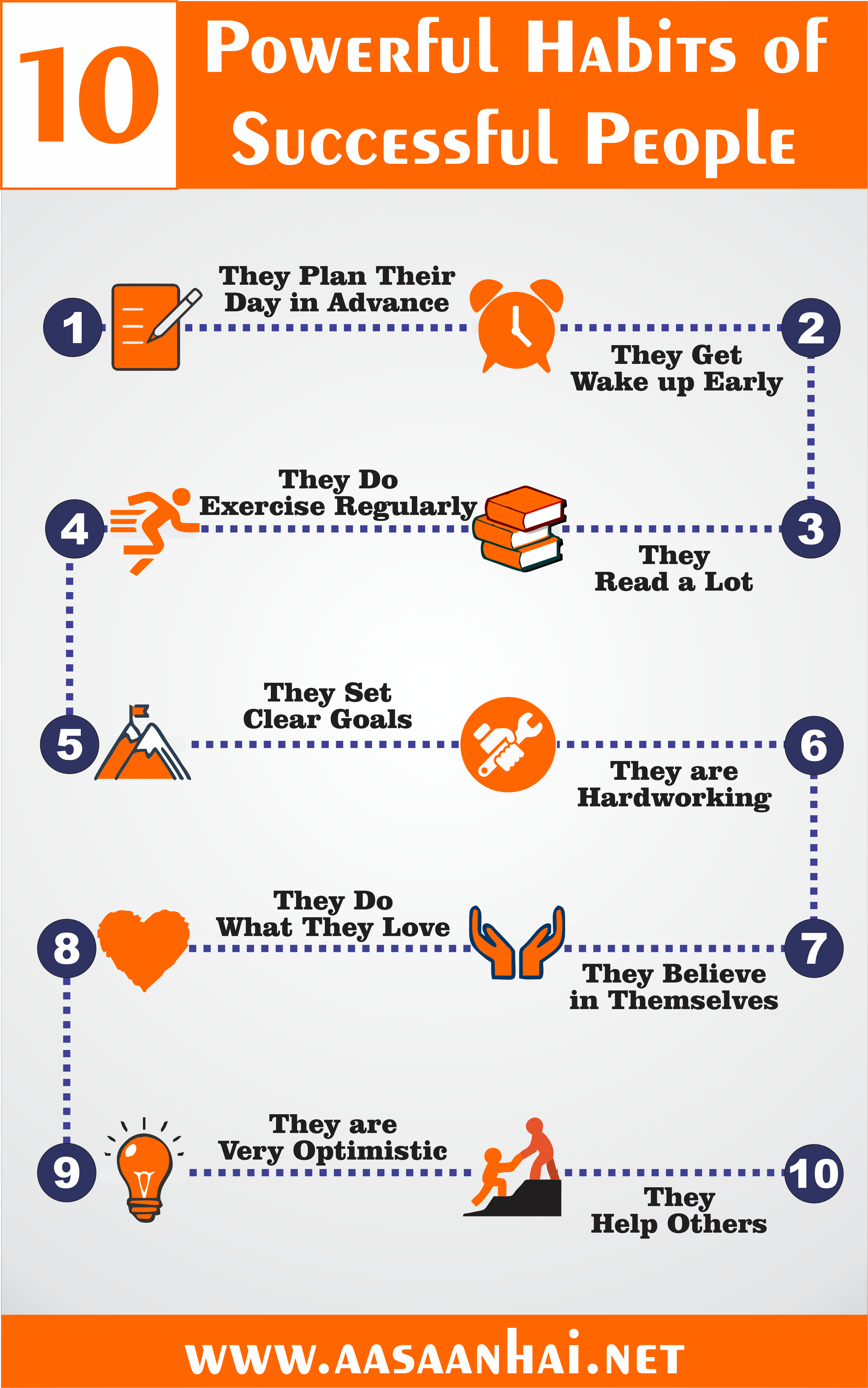 10 Habits Of Highly Successful People Infographic